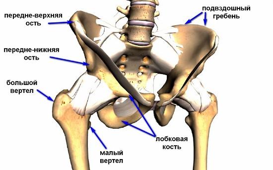 Какими могут быть последствия после перелома костей таза?
