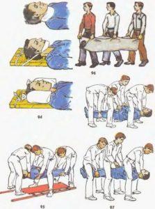 Какой должна быть первая помощь при закрытом переломе